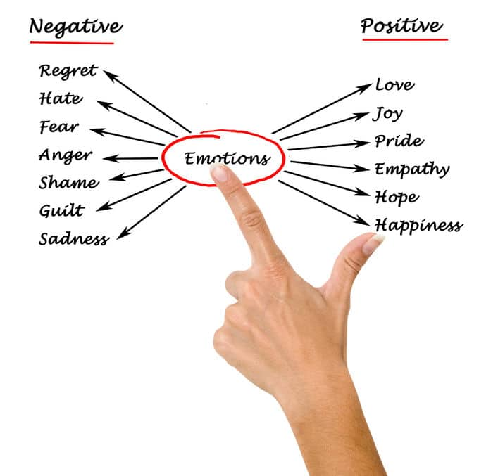 Behavioral Job Interview Emotions